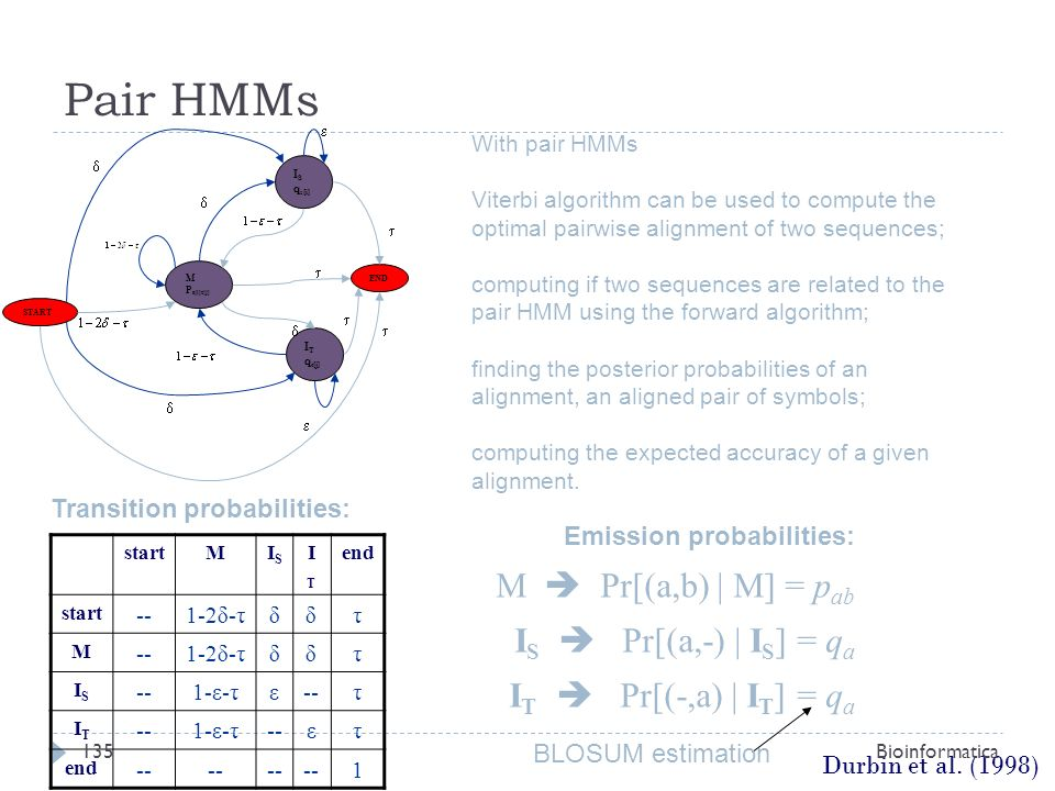 Pair HMMs M  Pr[(a,b) | M] = pab IS  Pr[(a,-) | IS] = qa